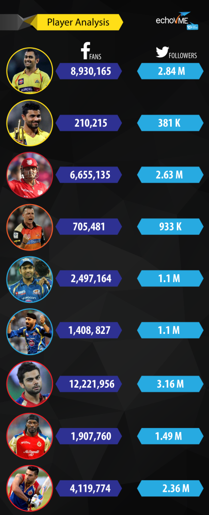 players-01-415x1024