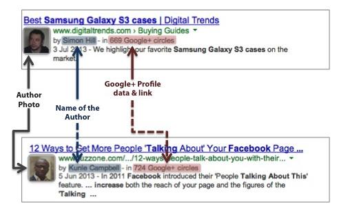 google-plus-authorship-in-SERPs (1)