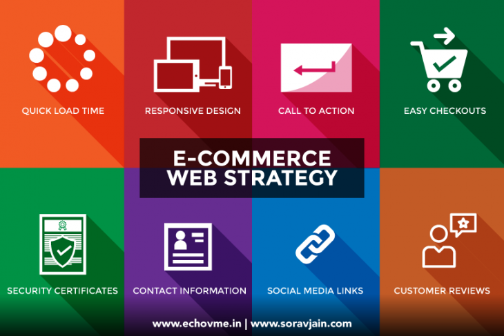 8 Essential eCommerce Website Strategies to Get More Customers