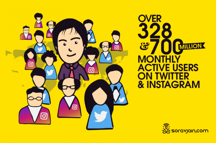 48 Amazing Twitter And Instagram Stats & Facts – 2017