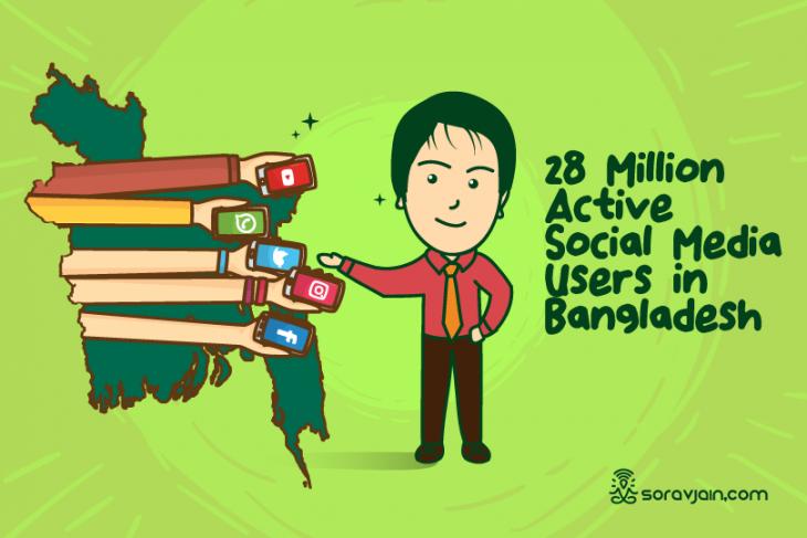 30 Bangladesh's Digital Marketing and Social Media Marketing Stats and Facts