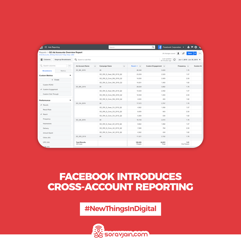 Facebook-Introduces-Cross-Account-Reporting.