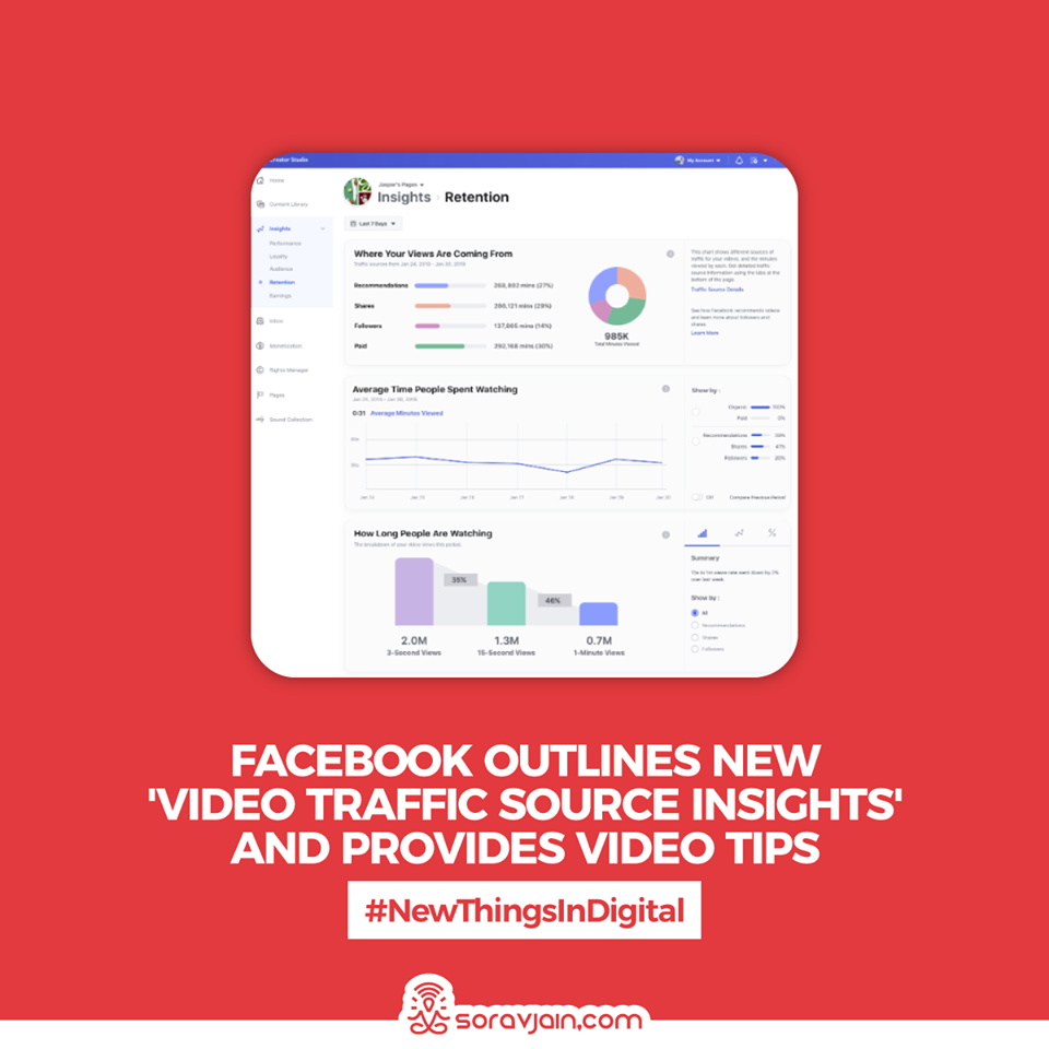 Facebook-Outlines-New-Video-Traffic-Source-Insights-and-Provides-Video-Tips