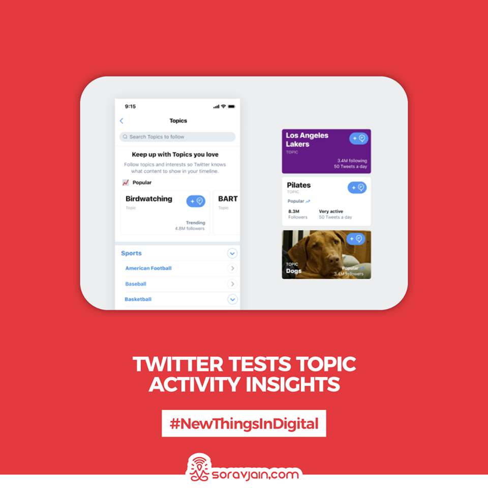 Twitter-Tests-Topic-Activity-Insights