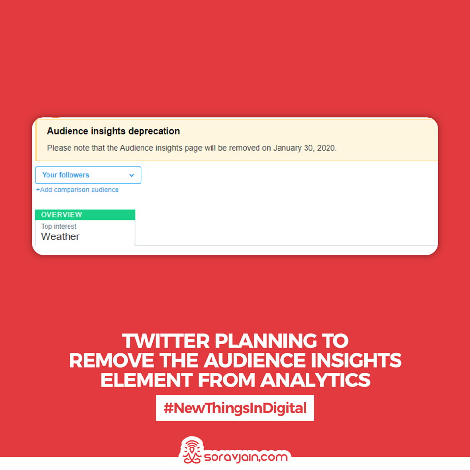 Twitter-is-Planning-To-Remove-The-Audience-Insights-Element-from-Analytics