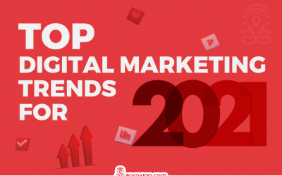 13 Hottest Digital Marketing Trends For 2021