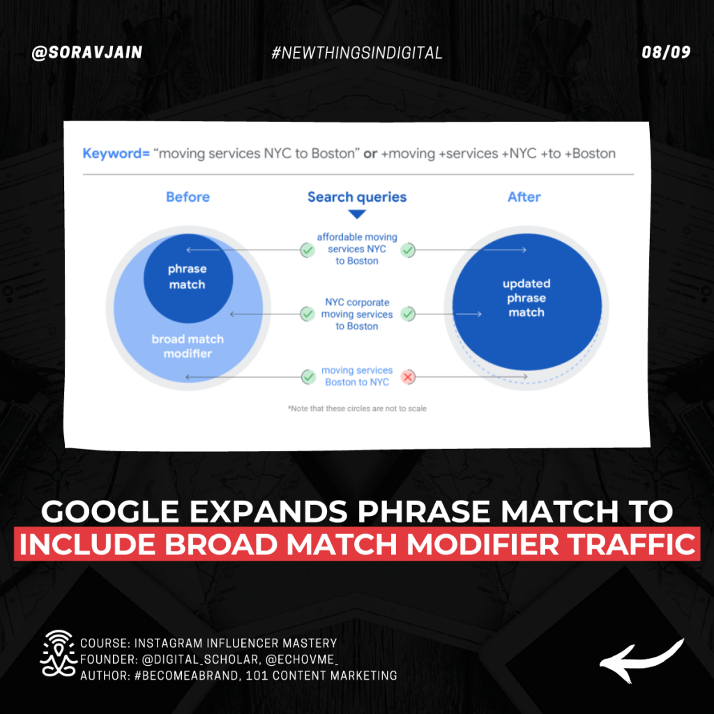 Google expands phrase match to include broad match modifier traffic