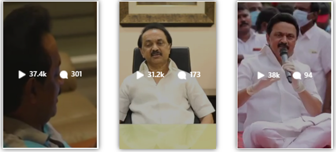 Digital Marketing Stats & Facts of The Tamil Nadu Elections 2021