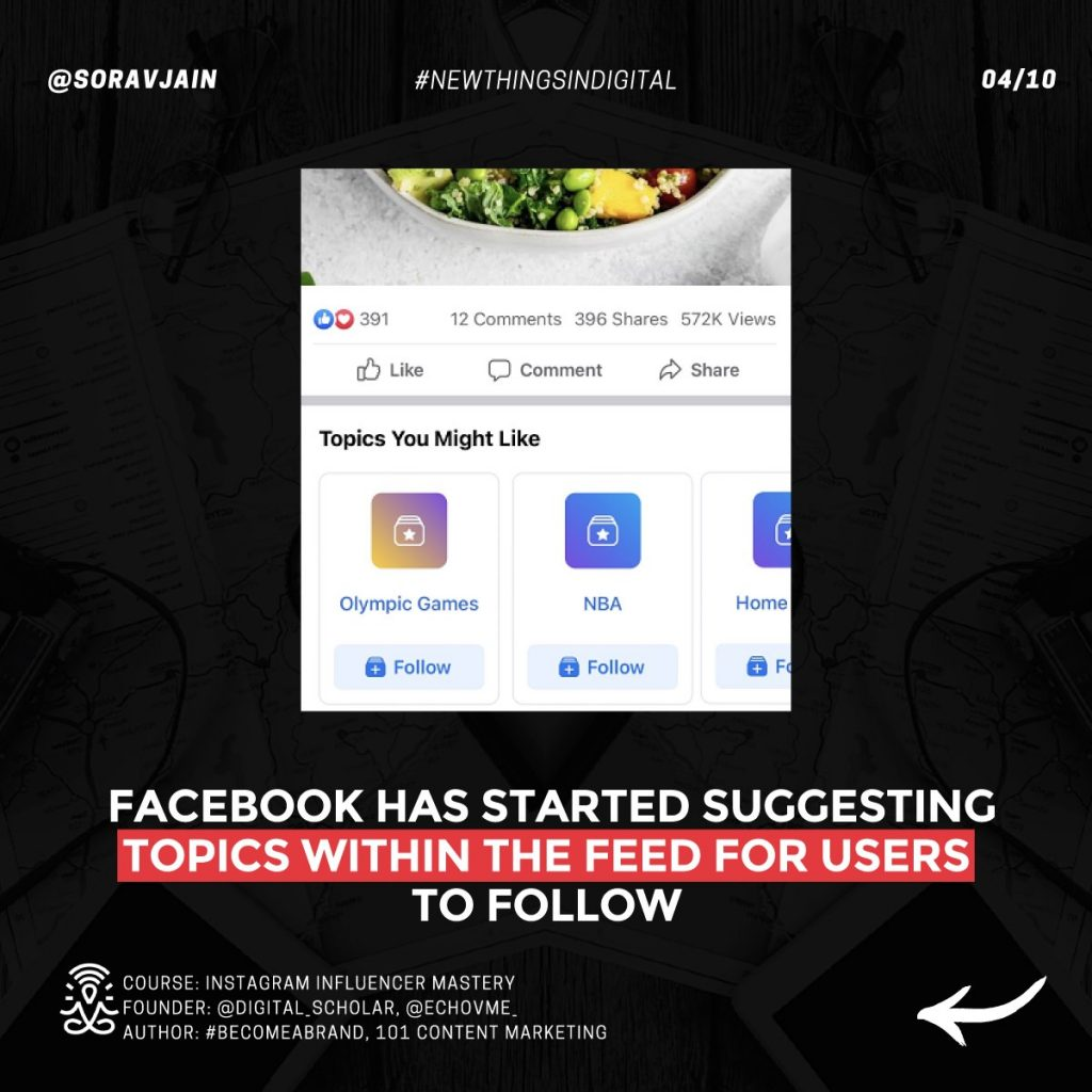 Facebook has started suggesting topics within the feed for users to follow