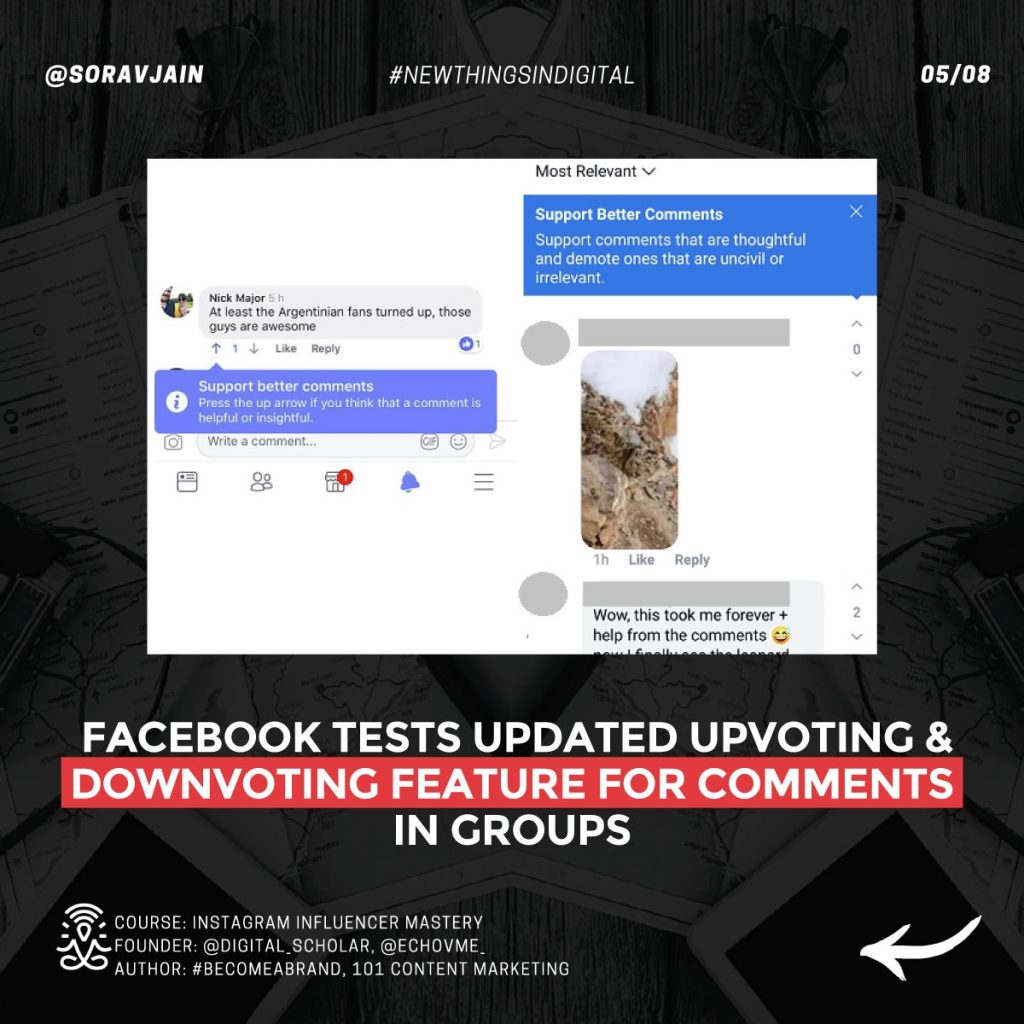 Facebook tests updated upvoting and downvoting feature for comments in Groups