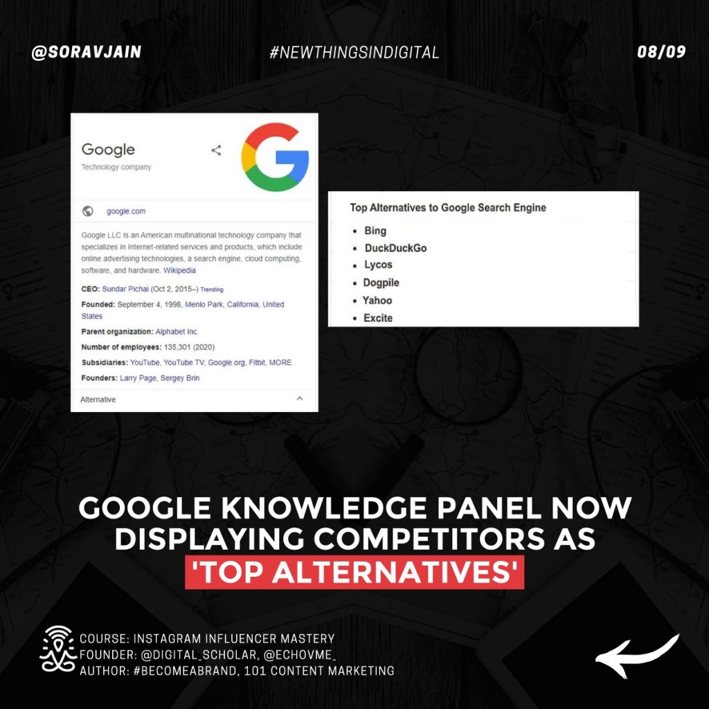 Google Knowledge Panel now displaying competitors as 'Top alternatives'