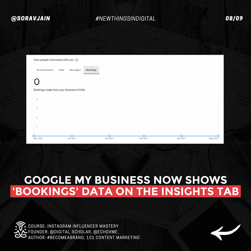 Google My Business now shows 'Bookings' data on the Insights tab