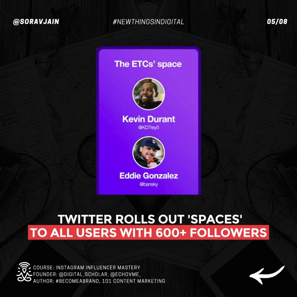 Twitter rolls out 'Spaces' to all users with 600+ followers