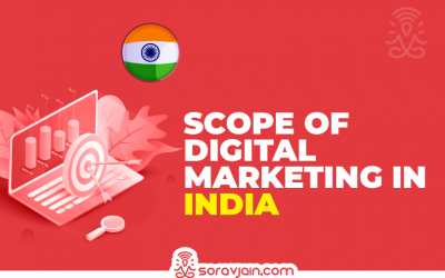 Scope of Digital Marketing in India After Covid-19